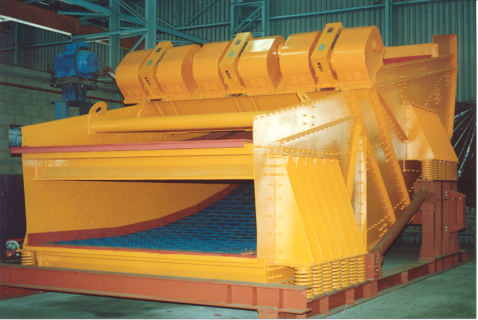 Double counterweight screening machines